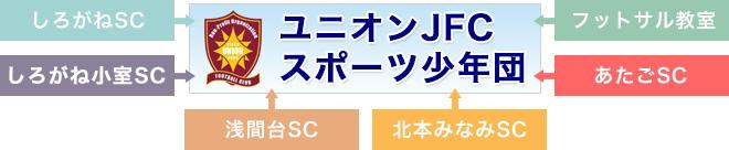 ユニオンJFC 関係図